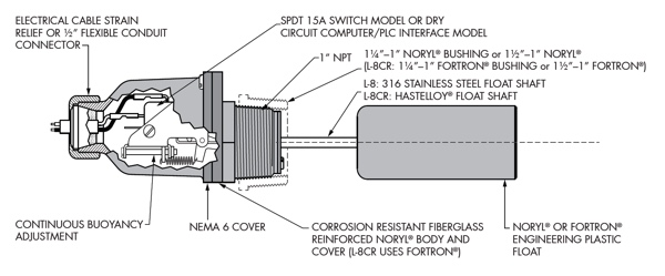 diagram_l-8